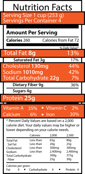 Nutrition Facts Highlighted